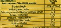 Demi-baguettes précuites de campagne - Voedingswaarden - fr