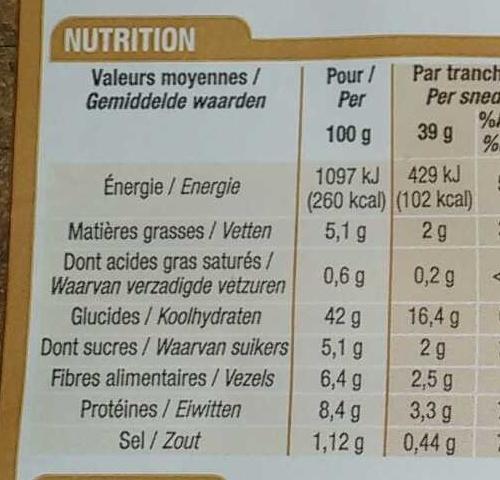 Spécial sandwich complet (maxi format) - Valori nutrizionali - fr