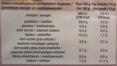 Jambon ibérique Pata negra - Nutrition facts - fr