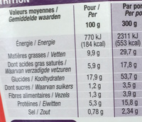 Fusilli à la Carbonara - Informations nutritionnelles