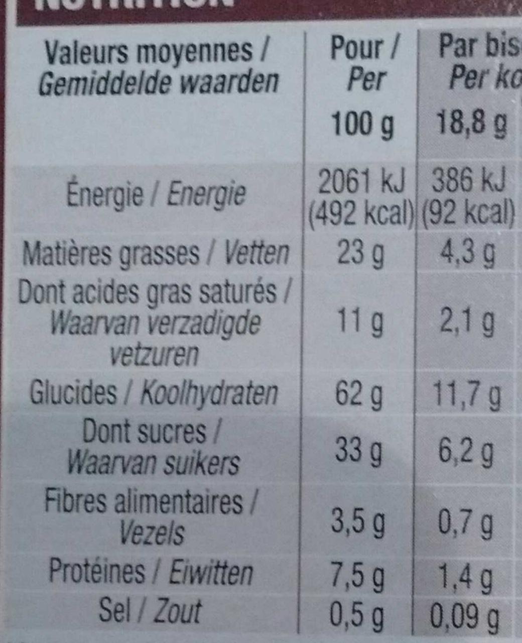 Biscuits fourrés chocolat - Informations nutritionnelles