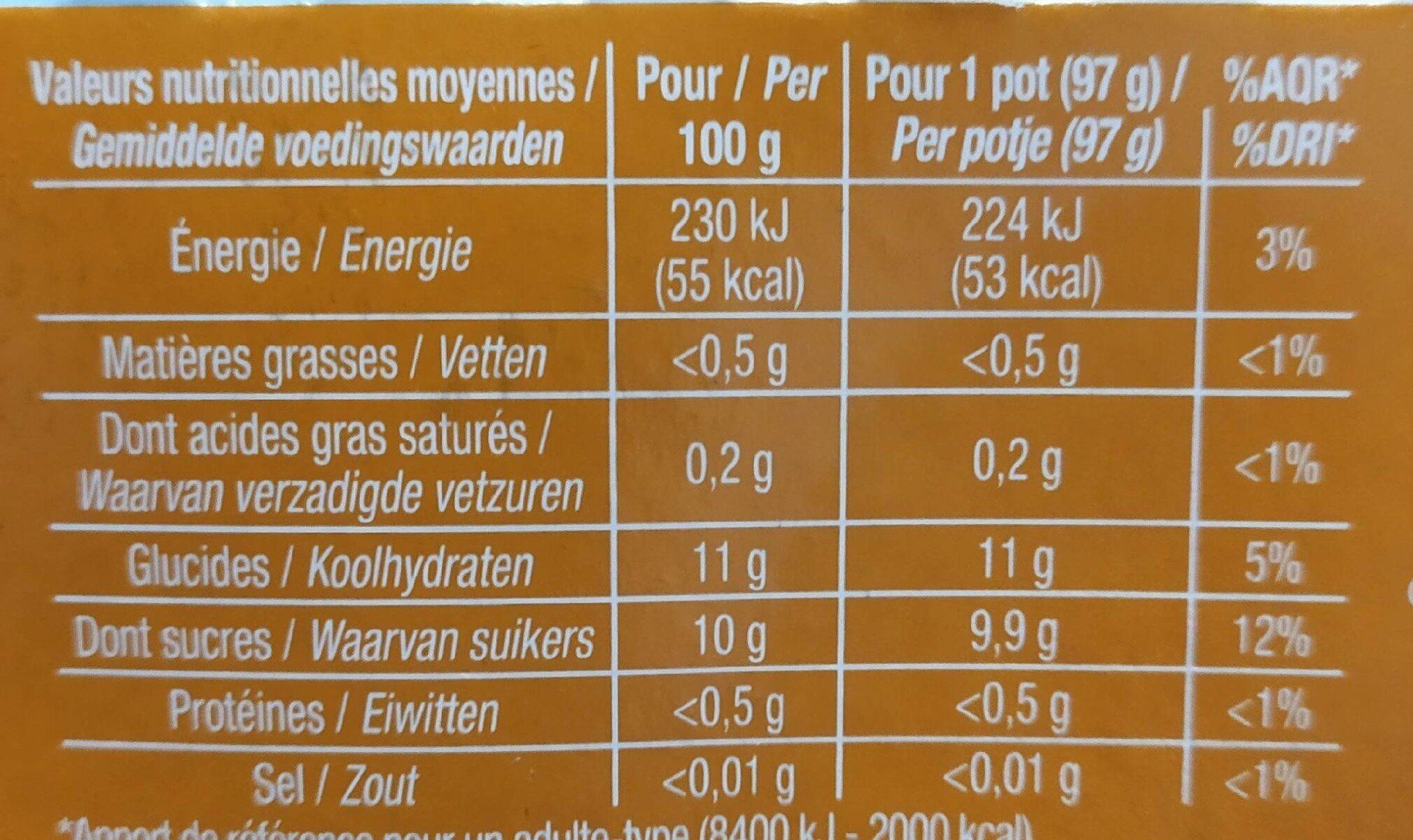 Sans sucres ajoutés Pomme Pêche Abricot - Voedingswaarden - fr