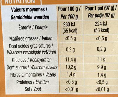 Sans sucres ajoutés Pomme Pêche Abricot - Voedigswaarden