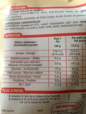 Petits pains grillés au froment - Nutrition facts - fr