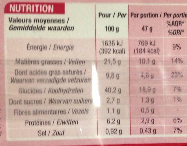Pâte Brisée épaisse - Informations nutritionnelles - fr