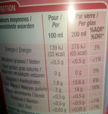 Boisson Fraise Framboise - Informations nutritionnelles