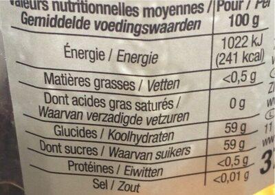 Gelée extra Coing - Valori nutrizionali