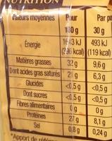 Gruyère de France (32% MG) - Nutrition facts