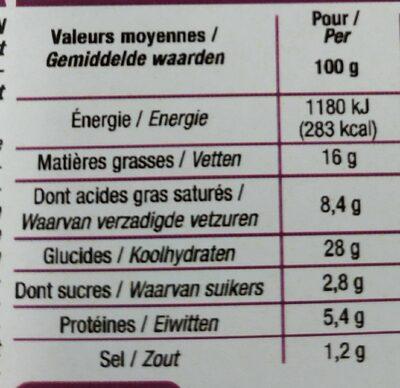 80 mini feuilletés - Nutrition facts