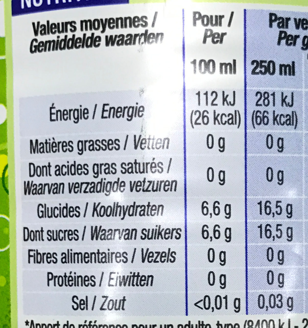 Lemon Lime - Informations nutritionnelles - fr