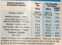 Brandade de morue parmentier, Surgelé - Nutrition facts