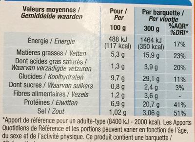 Brandade de morue parmentier, Surgelé - Informations nutritionnelles - fr