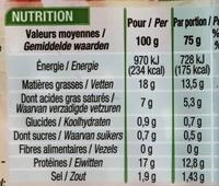 Lardons allumettes Nature - Informations nutritionnelles - fr