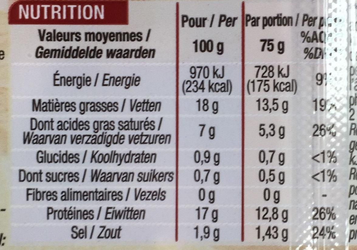 Lardons allumettes fumés - Nutrition facts