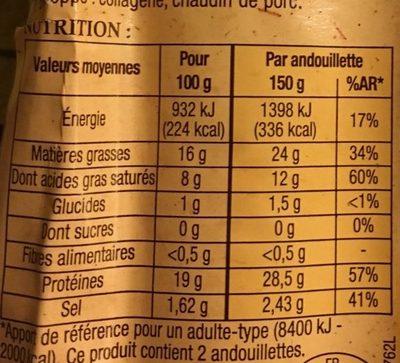 Andouillettes supérieures - Voedingswaarden - fr