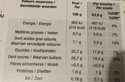 Buche glacée - Informations nutritionnelles