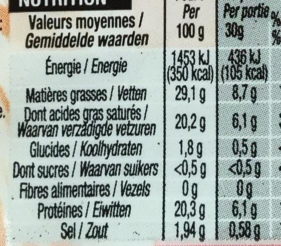 Tomme des Pyrénées (29,1% MG) - Informations nutritionnelles - fr