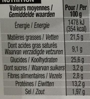 Rosette - Informations nutritionnelles - fr