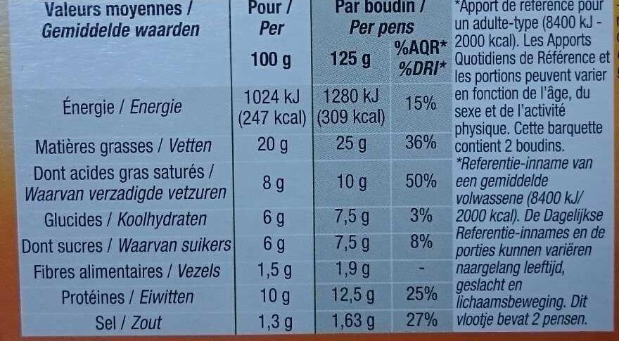 Boudin noir aux Pommes - Informations nutritionnelles