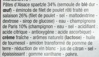 Émincés de Poulet aux spaetzles, sauce aux champignons - Ingrediënten