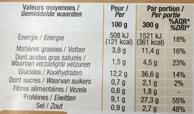 Émincés de Poulet aux spaetzles, sauce aux champignons - Voedigswaarden