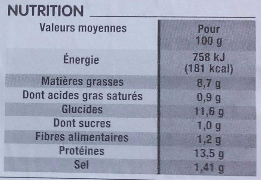 Filets de Limande Meunière - Nutrition facts