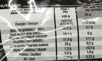 Madeleines pur beurre - Nutrition facts