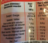Pancake nature - Informations nutritionnelles
