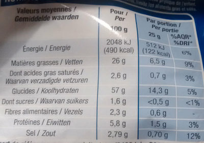 Crackers saveur fromage - Informations nutritionnelles - fr