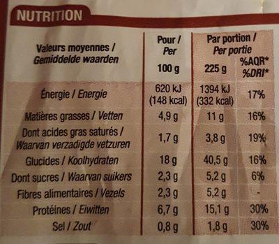 Penne tomate et boulettes - Informations nutritionnelles