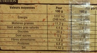 Flammekueche - Informations nutritionnelles