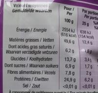 Pistaches sans sel ajouté - Informations nutritionnelles