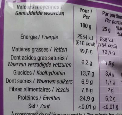 Pistaches sans sel ajouté - Informations nutritionnelles - fr