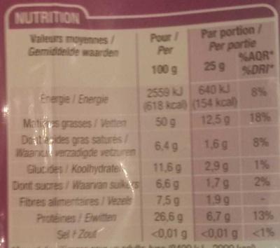 Harmony Cacahuètes grillées sans sel ajouté - Informations nutritionnelles - fr