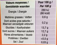 Pomme Coing - Información nutricional