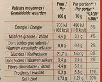 Nems crevette - Nutrition facts - fr