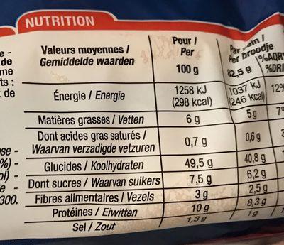 Pains pour Hamburger Géant - Informations nutritionnelles