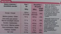 Salade de pâtes, Jambon, œuf, emmental - Nutrition facts - fr