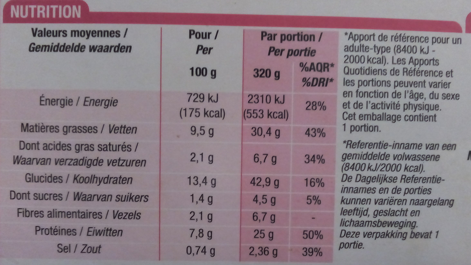 Salade de pâtes, Jambon, œuf, emmental - Nutrition facts