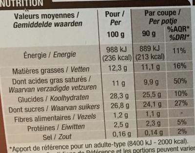 Dessert glacé parfum Chocolat - Informations nutritionnelles - fr