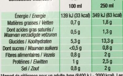 Mouliné de légumes verts - Voedingswaarden - fr
