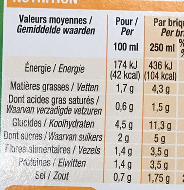 Velouté de légumes - Informations nutritionnelles