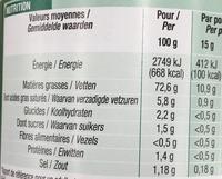 Mayonnaise à la moutarde de dijon - Voedingswaarden - fr