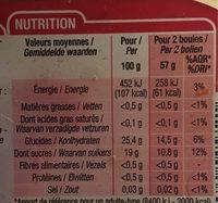 Sorbet fraise - Informations nutritionnelles - fr