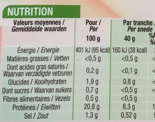 Blanc de poulet (-25% de sel) - Voedigswaarden