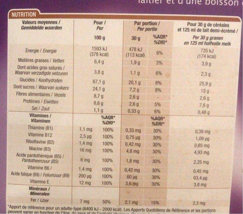 Fruits & fibres - Informations nutritionnelles - fr