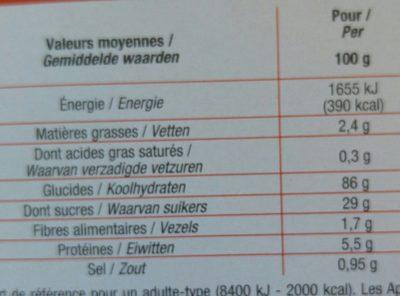 Boules maïs miel - Informations nutritionnelles - fr