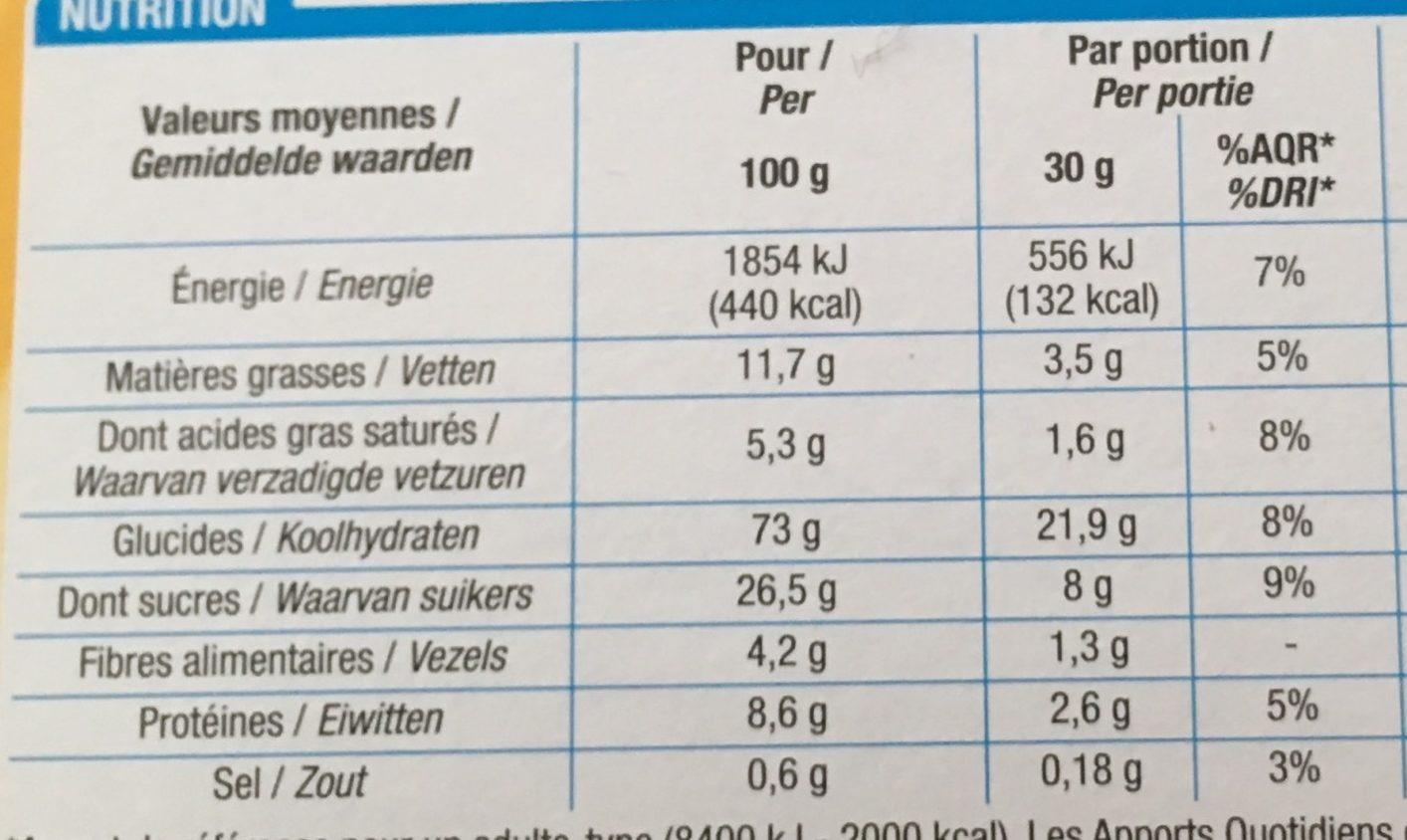 Céréales fourrées lait - Nutrition facts - fr