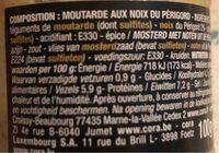 Moutarde aux noix du Perigord - Nutrition facts - fr