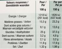 Pizza feu de bois 3 Fromages - Informations nutritionnelles - fr
